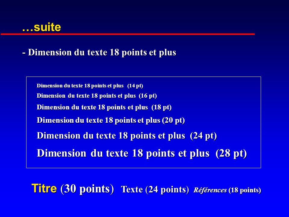 Titre (30 points) Texte (24 points) Références (18 points)