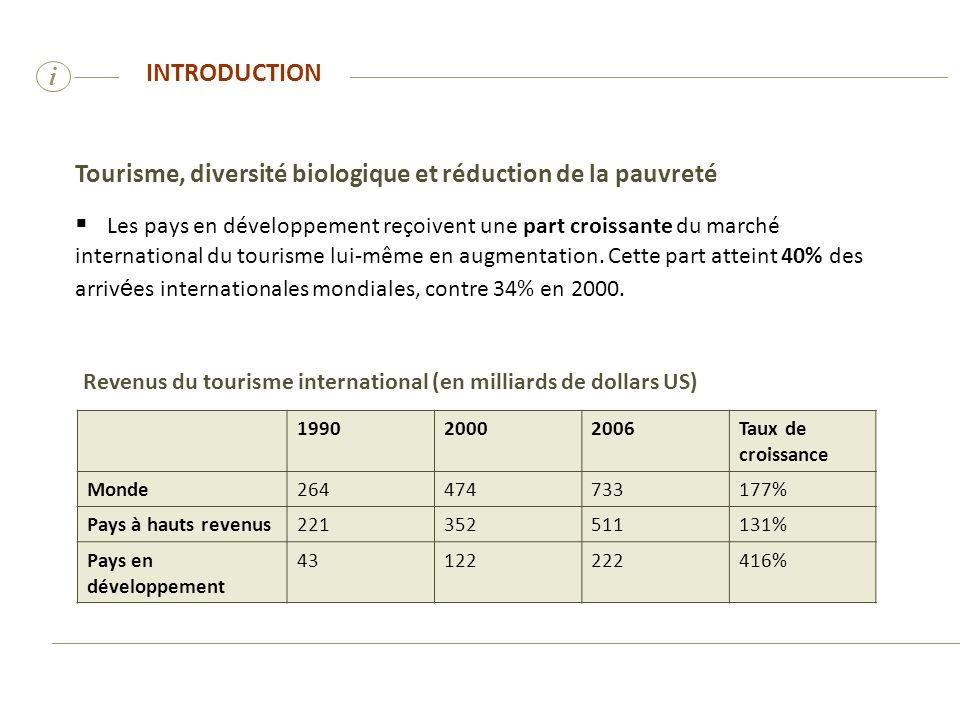 i INTRODUCTION. Tourisme, diversité biologique et réduction de la pauvreté.