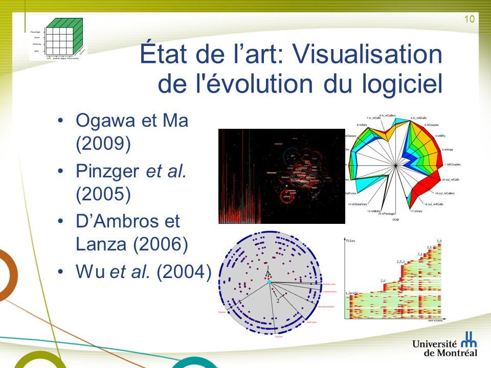 État de l'art: Visualisation de l évolution du logiciel