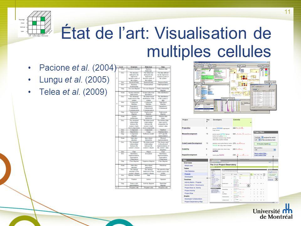 État de l'art: Visualisation de multiples cellules