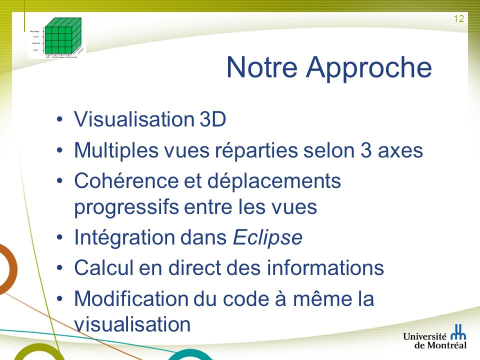 Notre Approche Visualisation 3D Multiples vues réparties selon 3 axes