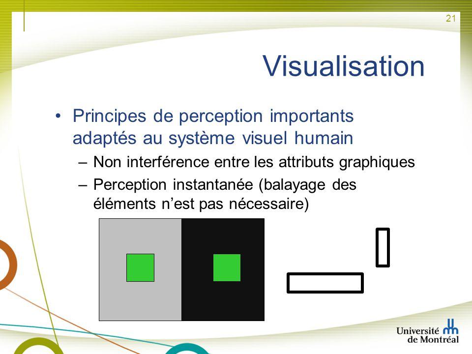 Visualisation Principes de perception importants adaptés au système visuel humain. Non interférence entre les attributs graphiques.