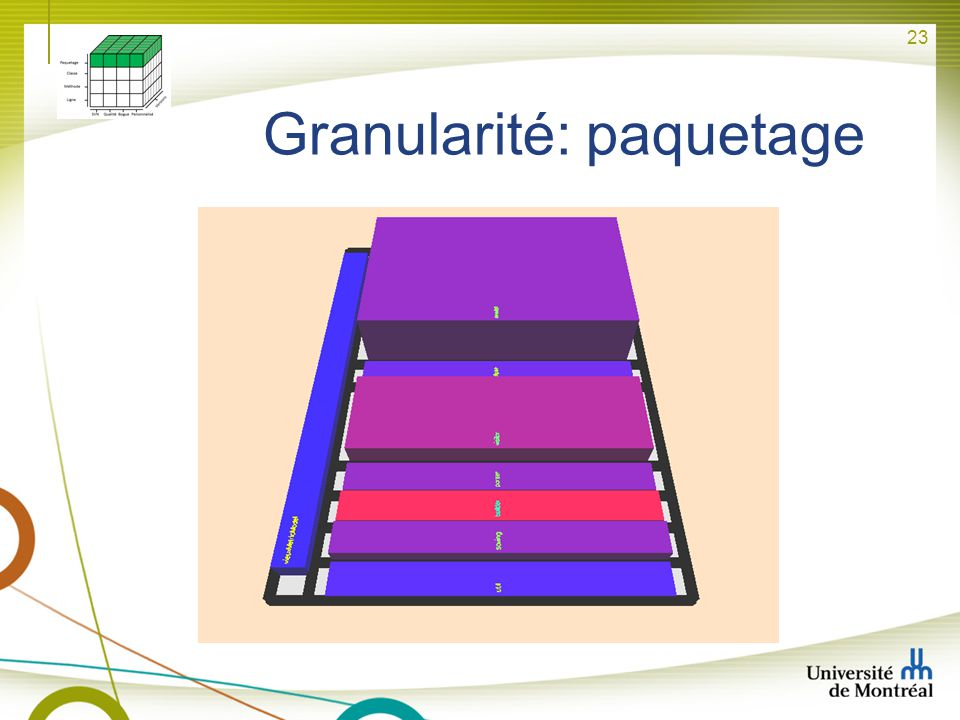 Granularité: paquetage