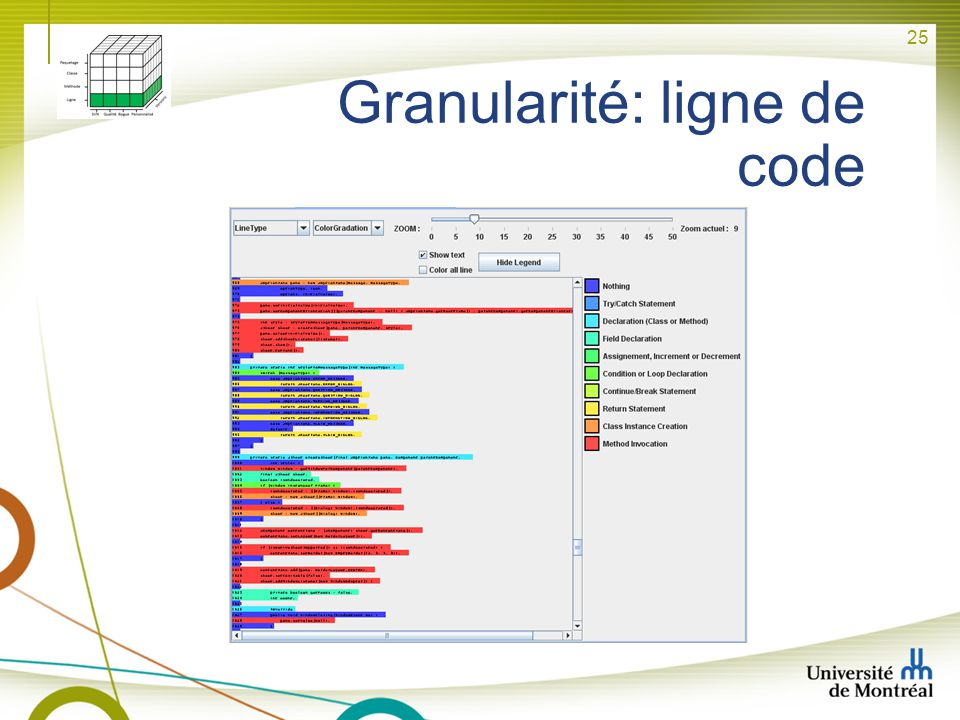 Granularité: ligne de code