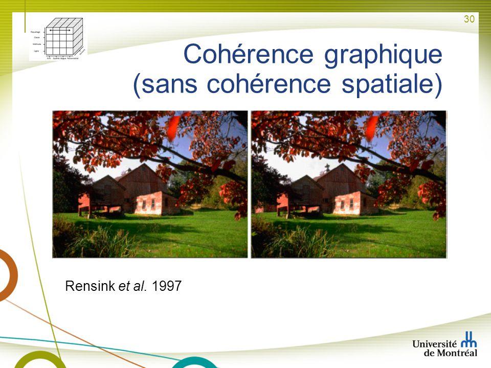 Cohérence graphique (sans cohérence spatiale)