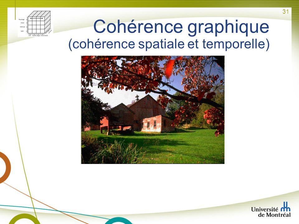Cohérence graphique (cohérence spatiale et temporelle)