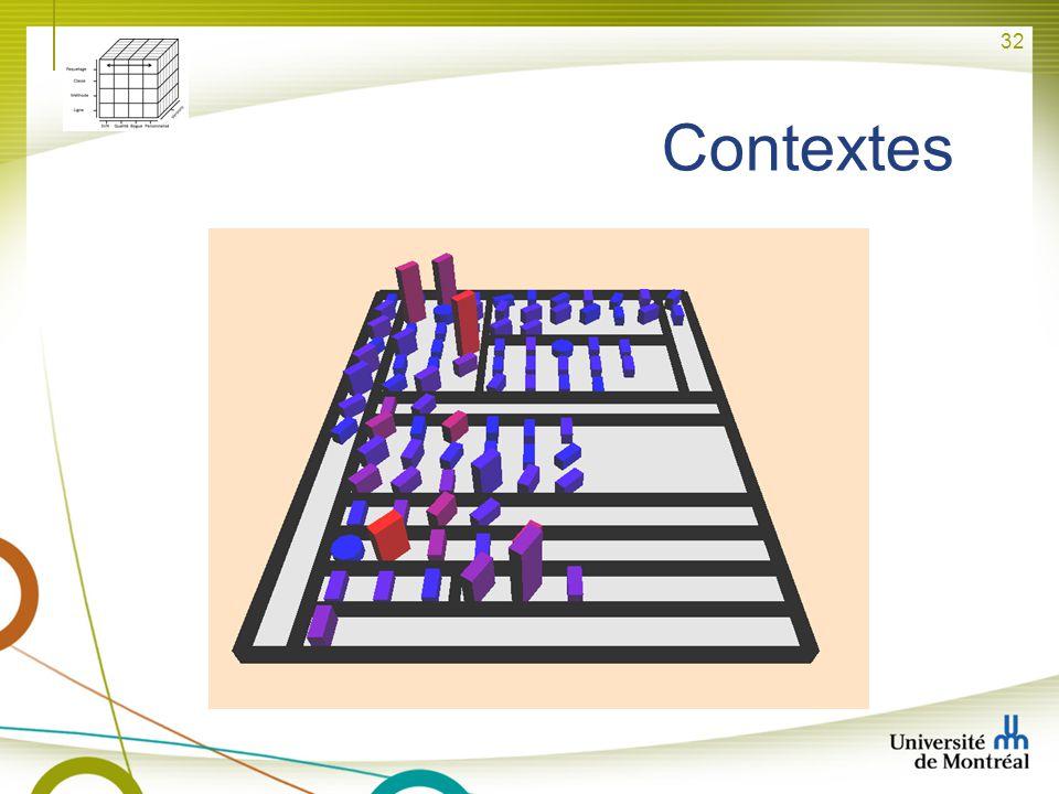 Contextes Contexte de la qualité