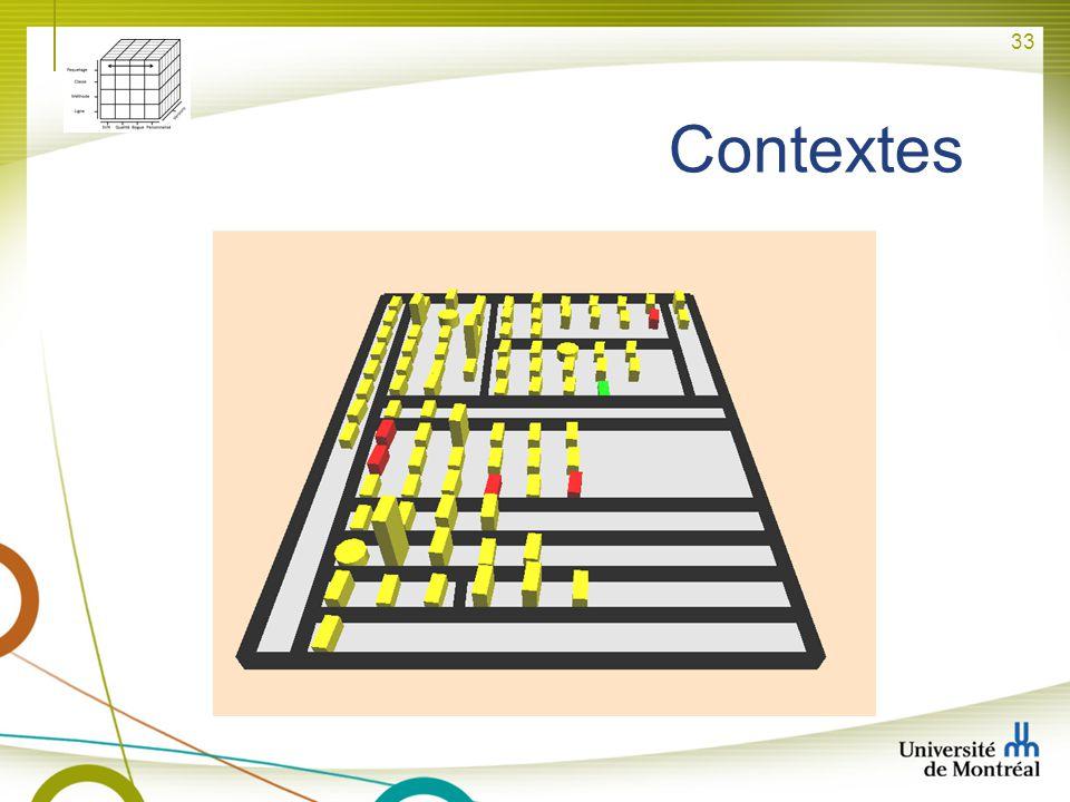 Contextes Contexte des systèmes de contrôle de version avec un code de couleurs différent pour les auteurs.