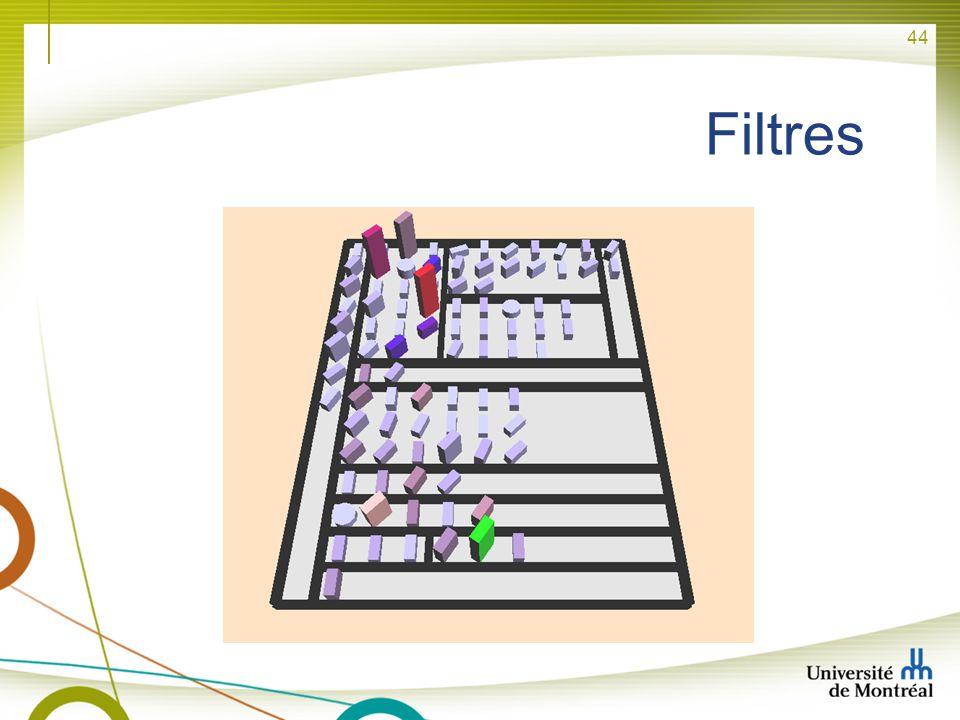 Filtres Exemple d'utilisation d'un filtre pour trouver les relations entre les éléments (liens de couplage)