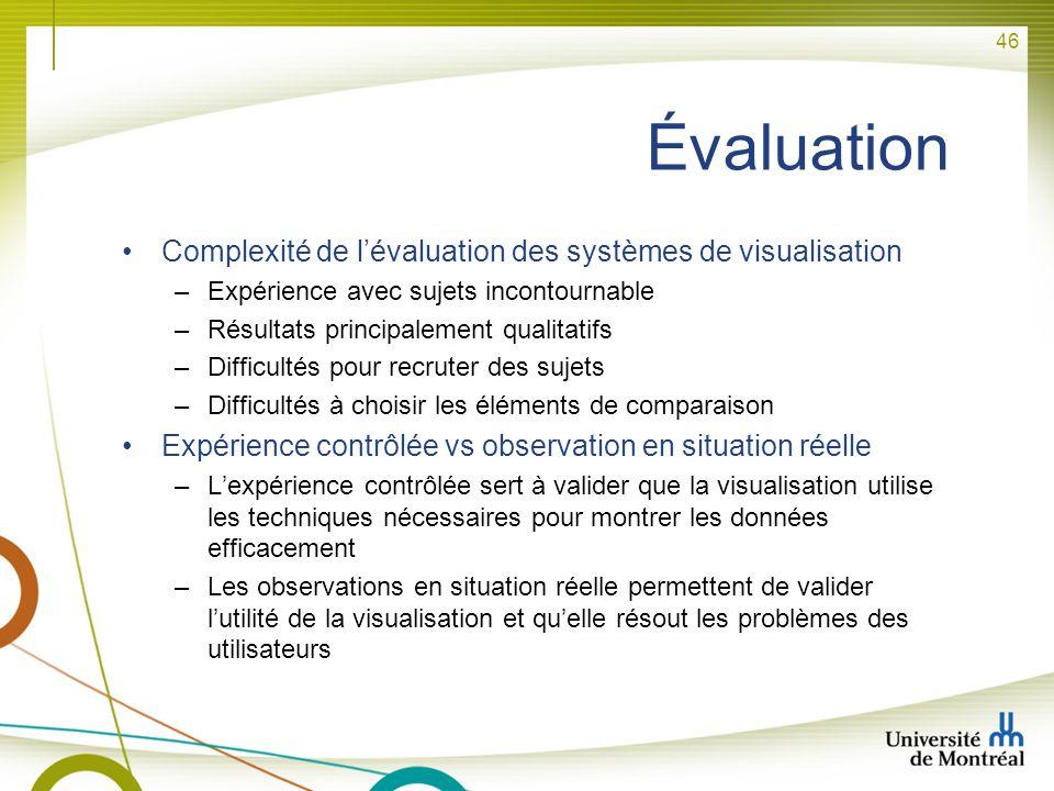 Évaluation Complexité de l'évaluation des systèmes de visualisation