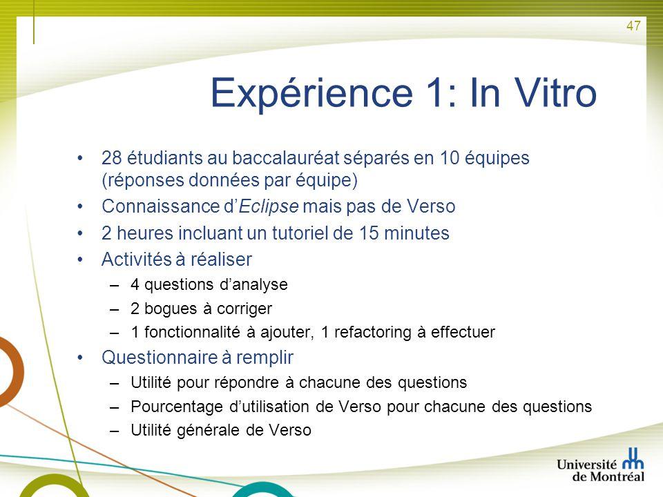 Expérience 1: In Vitro 28 étudiants au baccalauréat séparés en 10 équipes (réponses données par équipe)