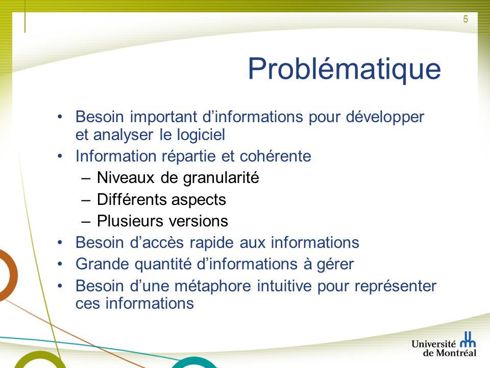 Problématique Besoin important d'informations pour développer et analyser le logiciel. Information répartie et cohérente.