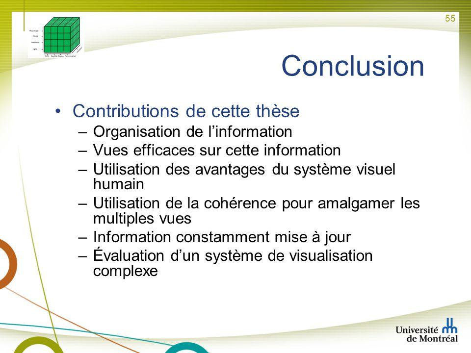 Conclusion Contributions de cette thèse Organisation de l'information