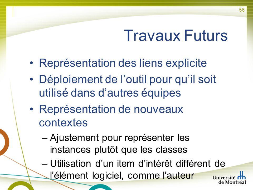 Travaux Futurs Représentation des liens explicite