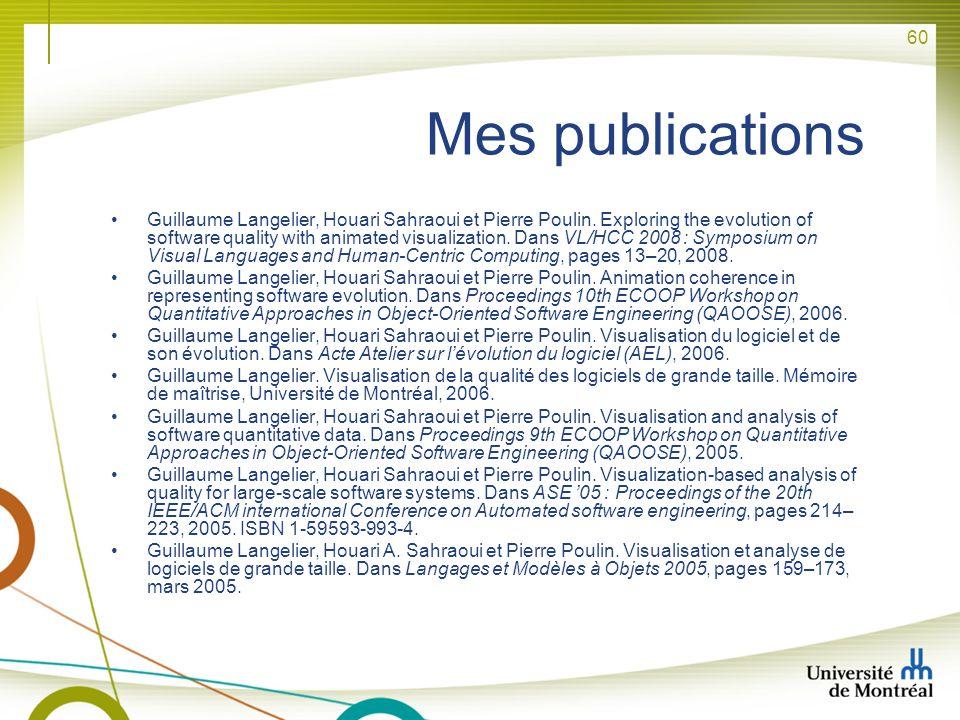 Mes publications