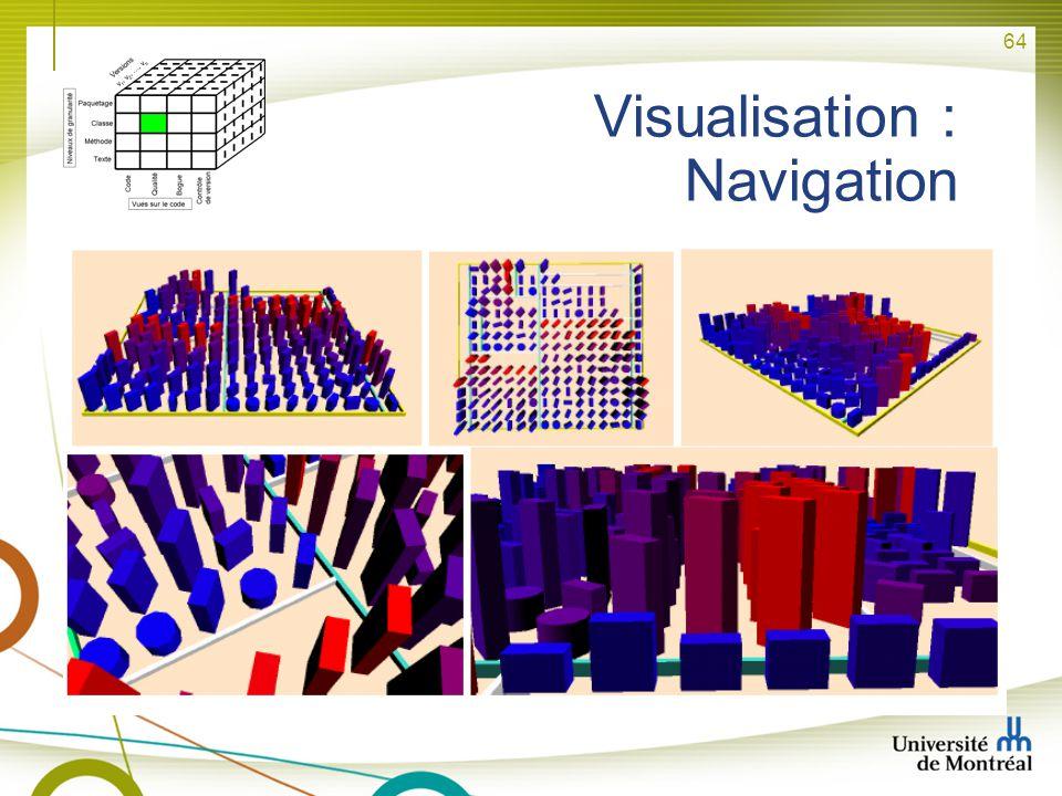 Visualisation : Navigation