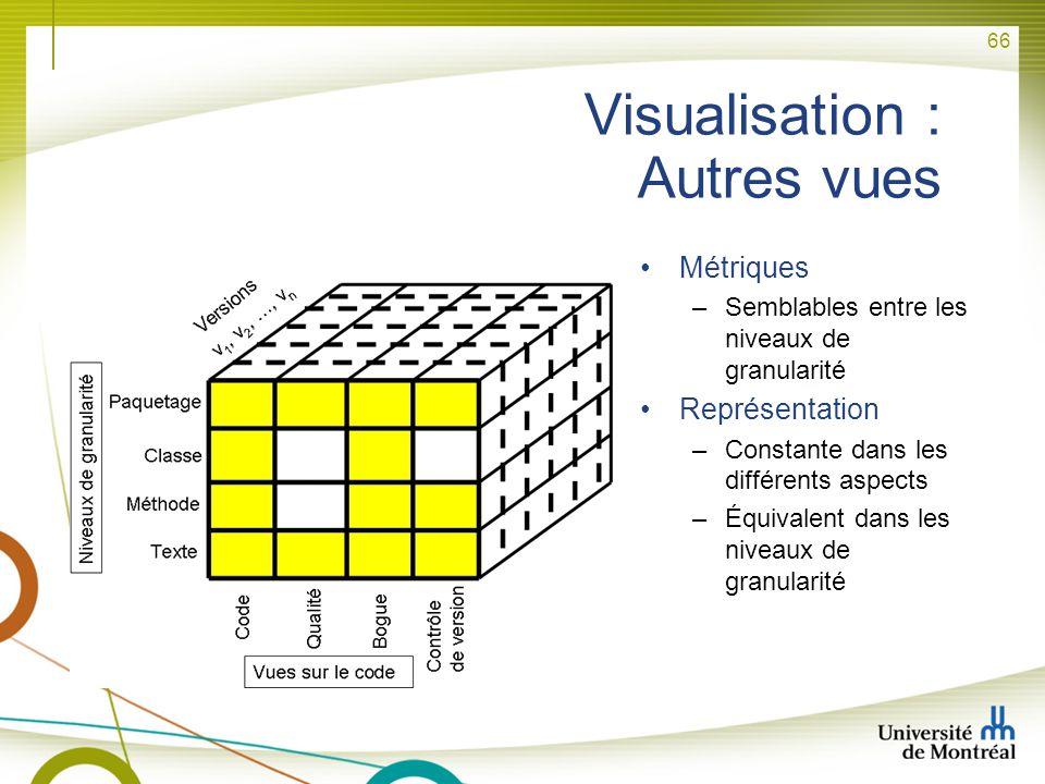 Visualisation : Autres vues