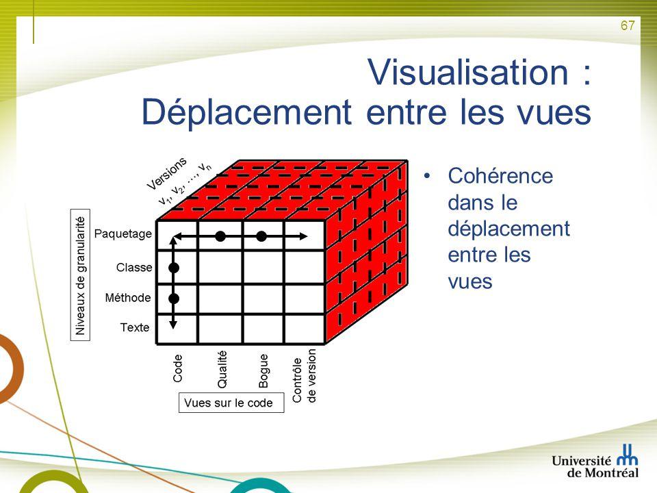 Visualisation : Déplacement entre les vues