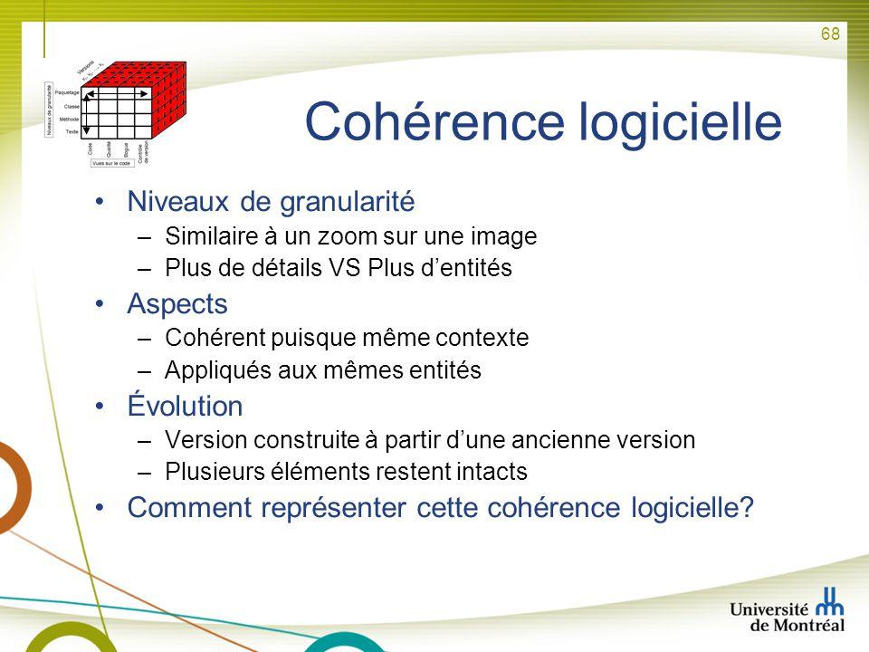 Cohérence logicielle Niveaux de granularité Aspects Évolution