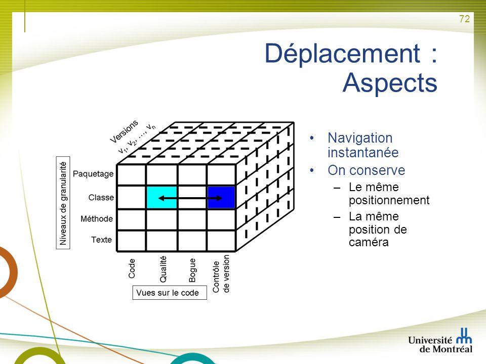 Déplacement : Aspects Navigation instantanée On conserve