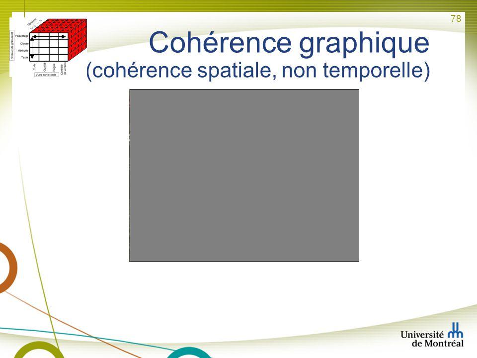 Cohérence graphique (cohérence spatiale, non temporelle)