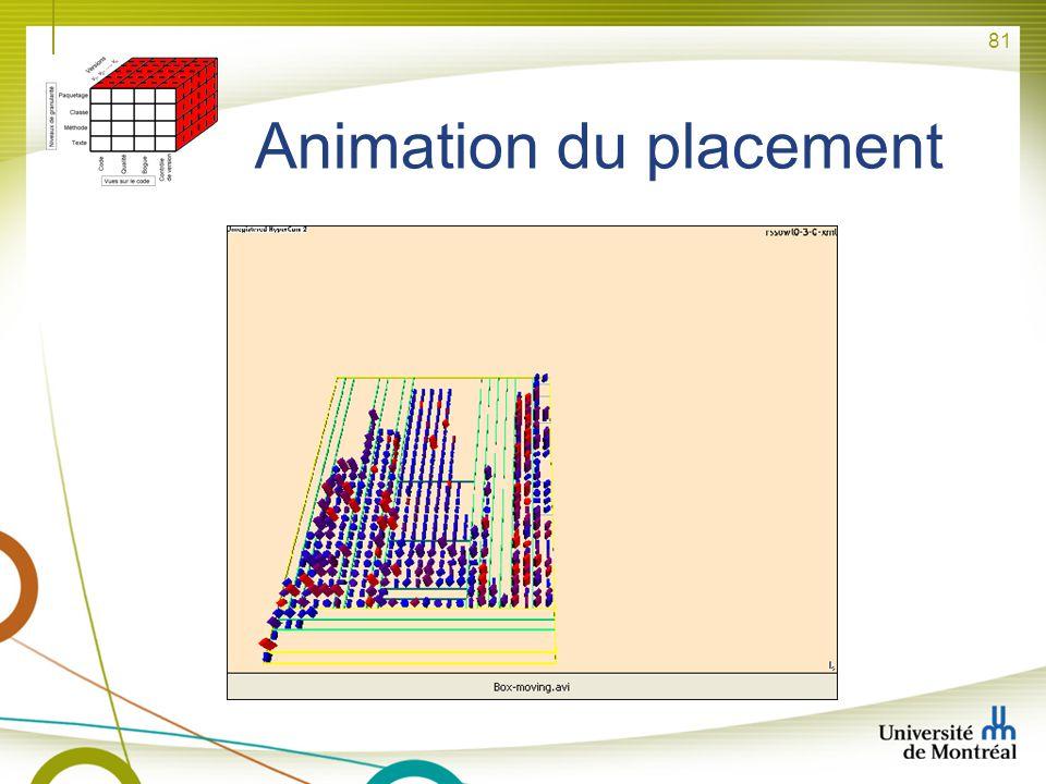 Animation du placement