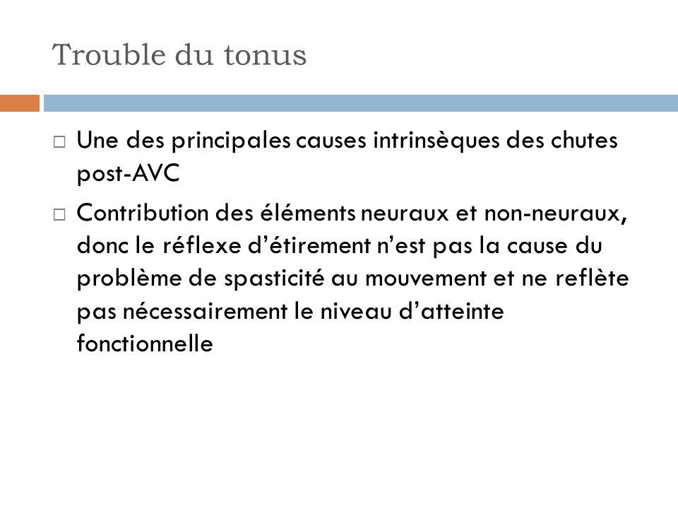 Trouble du tonus Une des principales causes intrinsèques des chutes post-AVC.