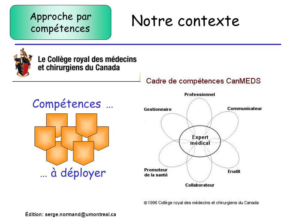Notre contexte Compétences … … à déployer Approche par compétences