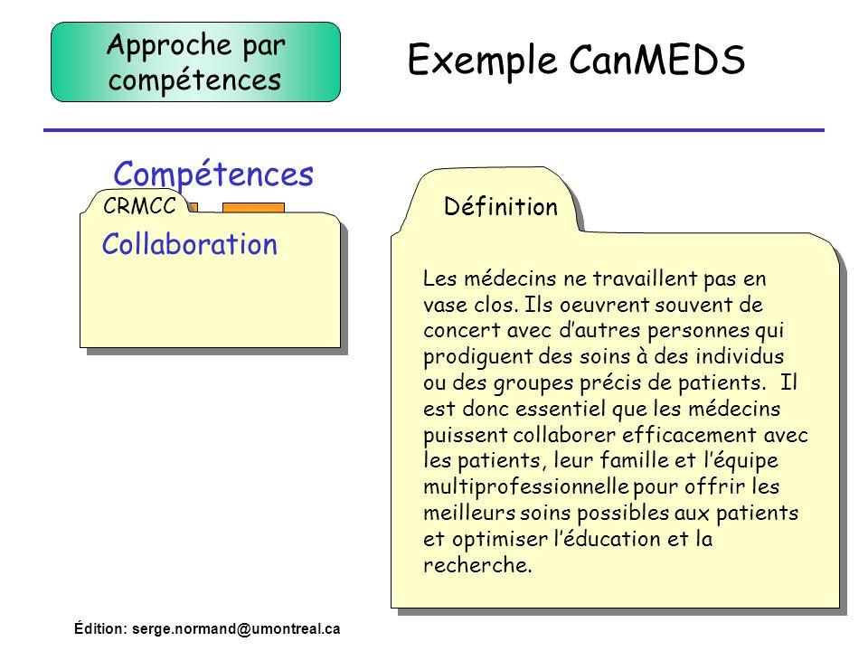 Exemple CanMEDS Compétences Approche par compétences Collaboration