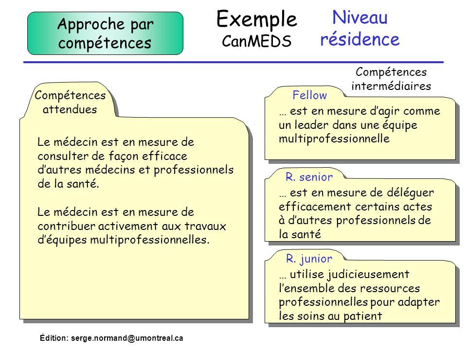 Exemple CanMEDS Niveau résidence Approche par compétences