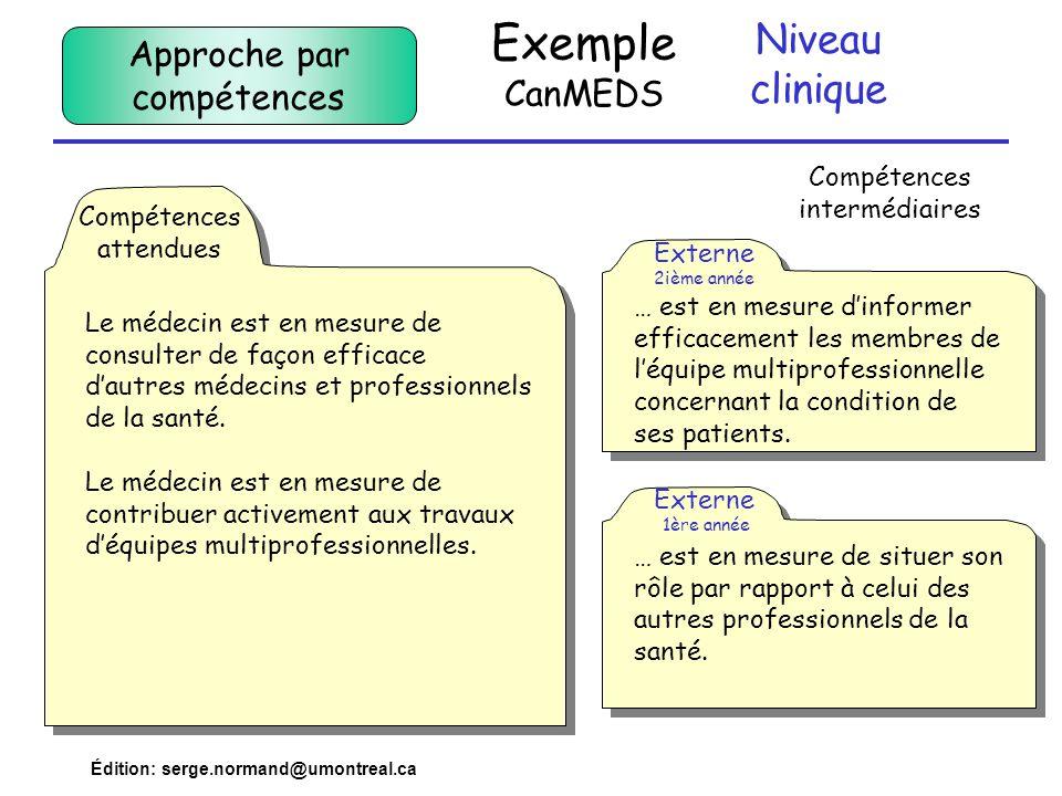 Exemple CanMEDS Niveau clinique Approche par compétences
