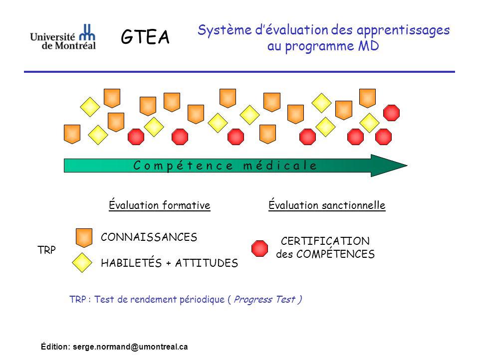 Système d'évaluation des apprentissages au programme MD