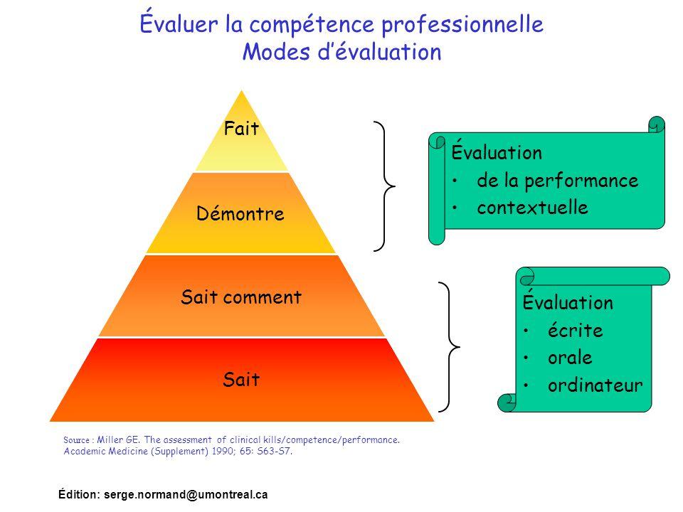 Évaluer la compétence professionnelle Modes d'évaluation