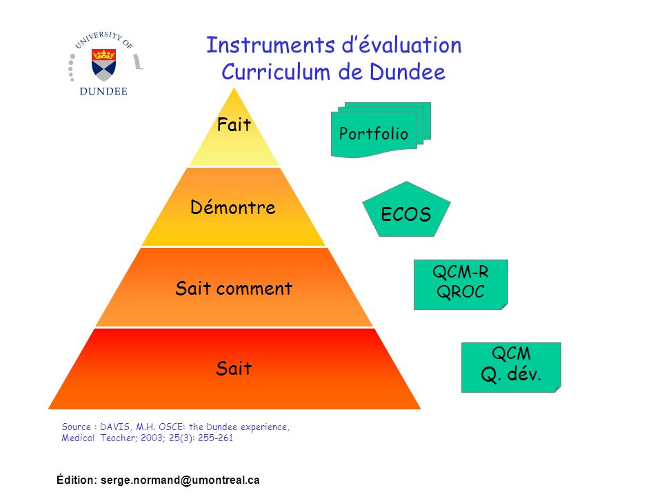 Instruments d'évaluation Curriculum de Dundee
