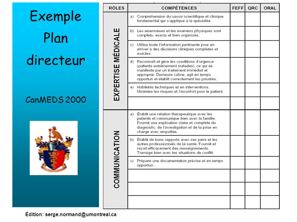 Exemple Plan directeur CanMEDS 2000