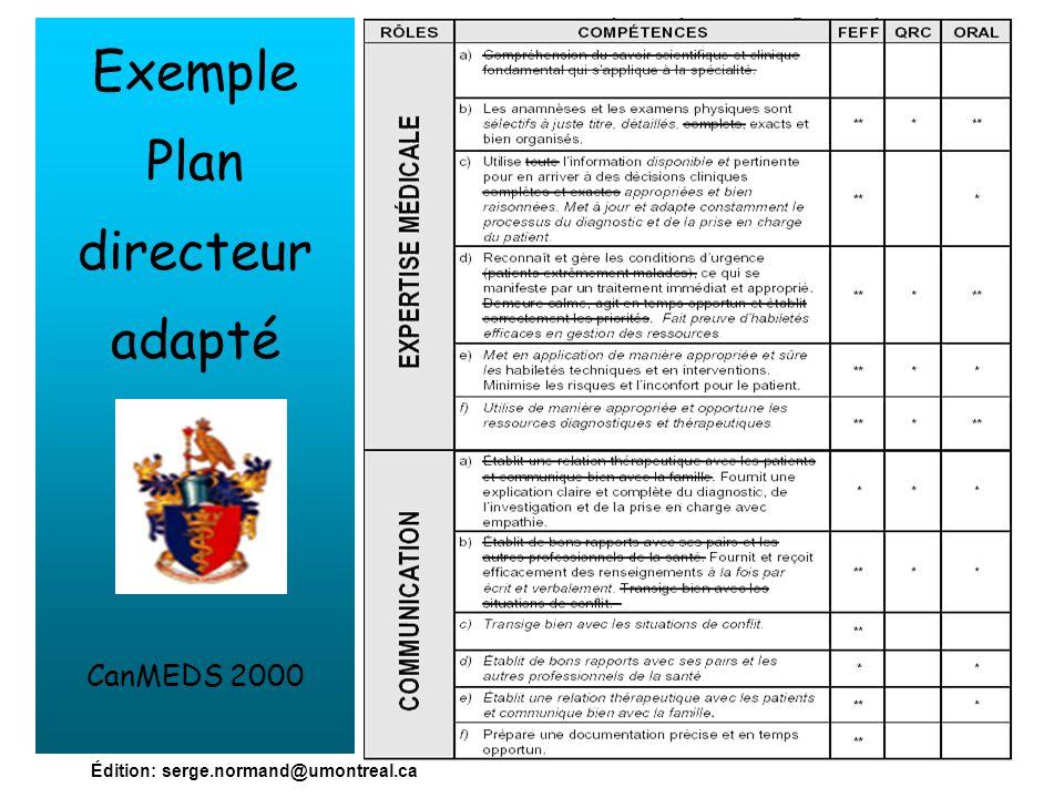 Exemple Plan directeur adapté CanMEDS 2000