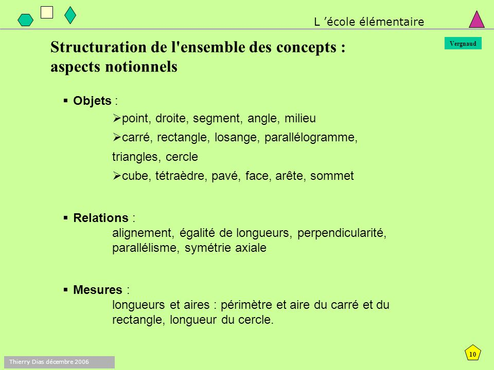 Structuration de l ensemble des concepts : aspects notionnels