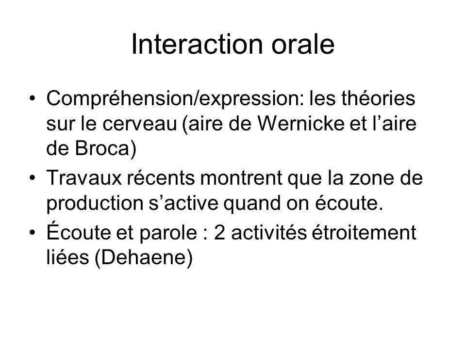 Interaction orale Compréhension/expression: les théories sur le cerveau (aire de Wernicke et l'aire de Broca)