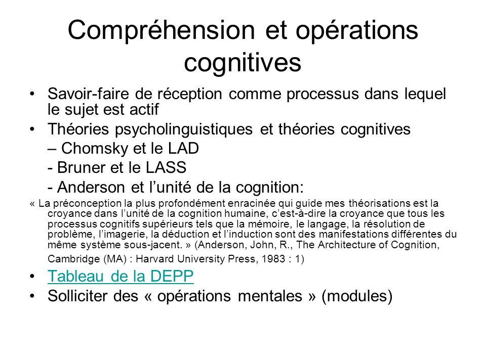 Compréhension et opérations cognitives