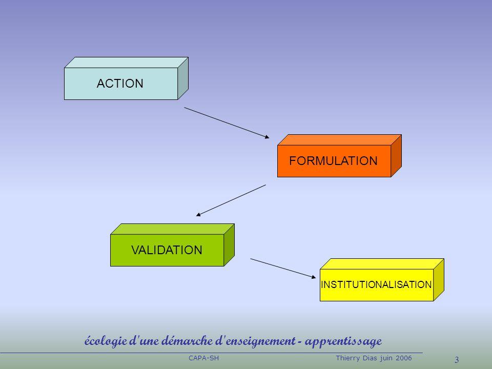 écologie d une démarche d enseignement - apprentissage