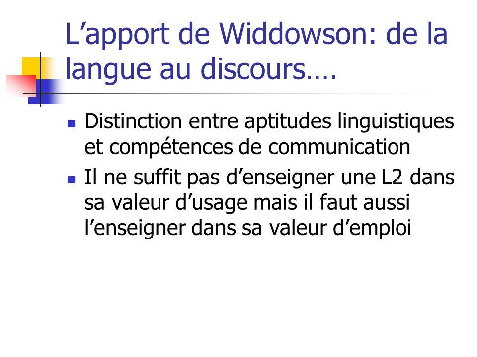 L'apport de Widdowson: de la langue au discours….
