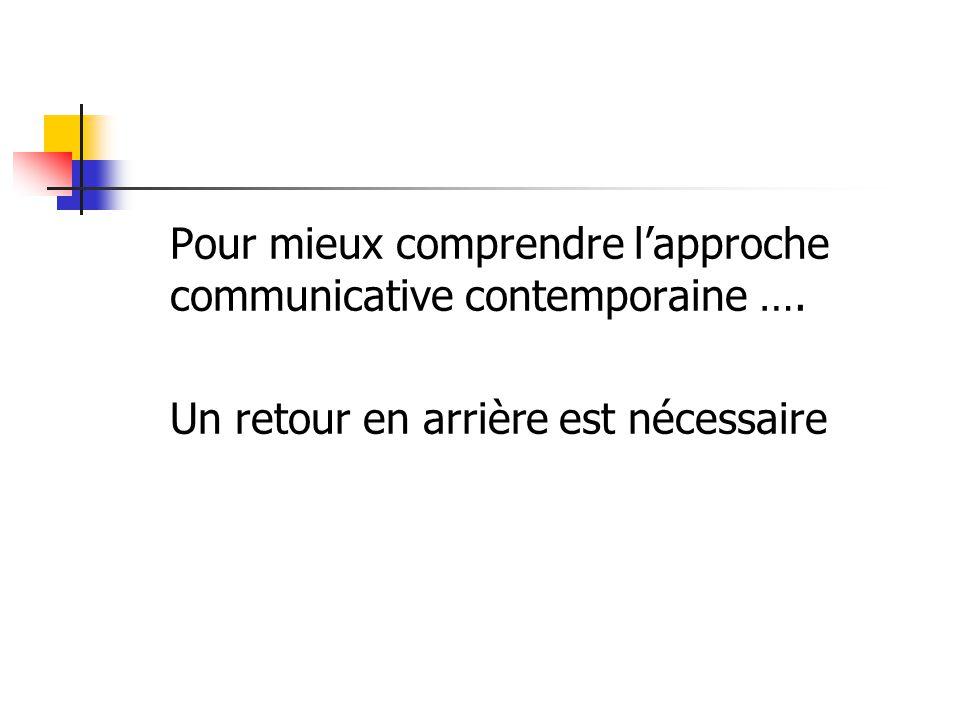 Pour mieux comprendre l'approche communicative contemporaine ….