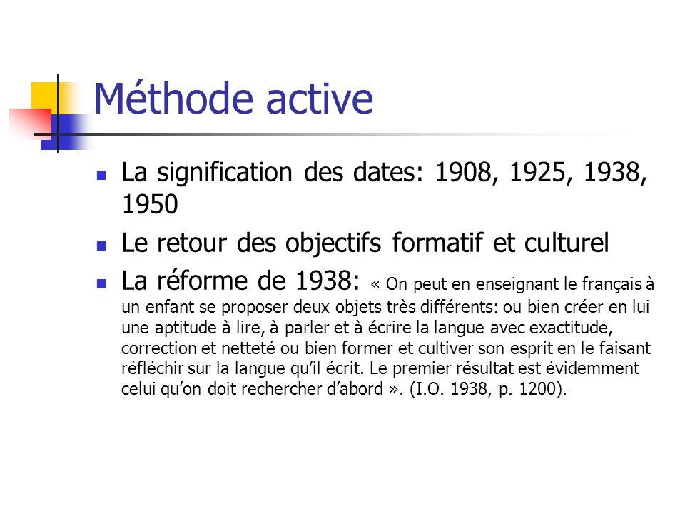 Méthode active La signification des dates: 1908, 1925, 1938, 1950