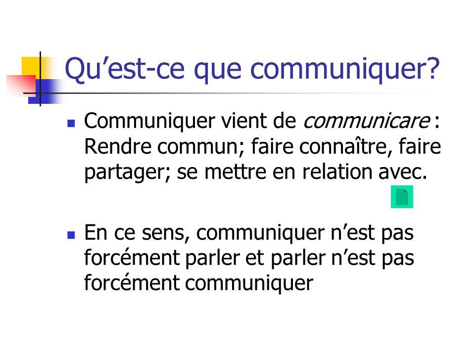 Qu'est-ce que communiquer