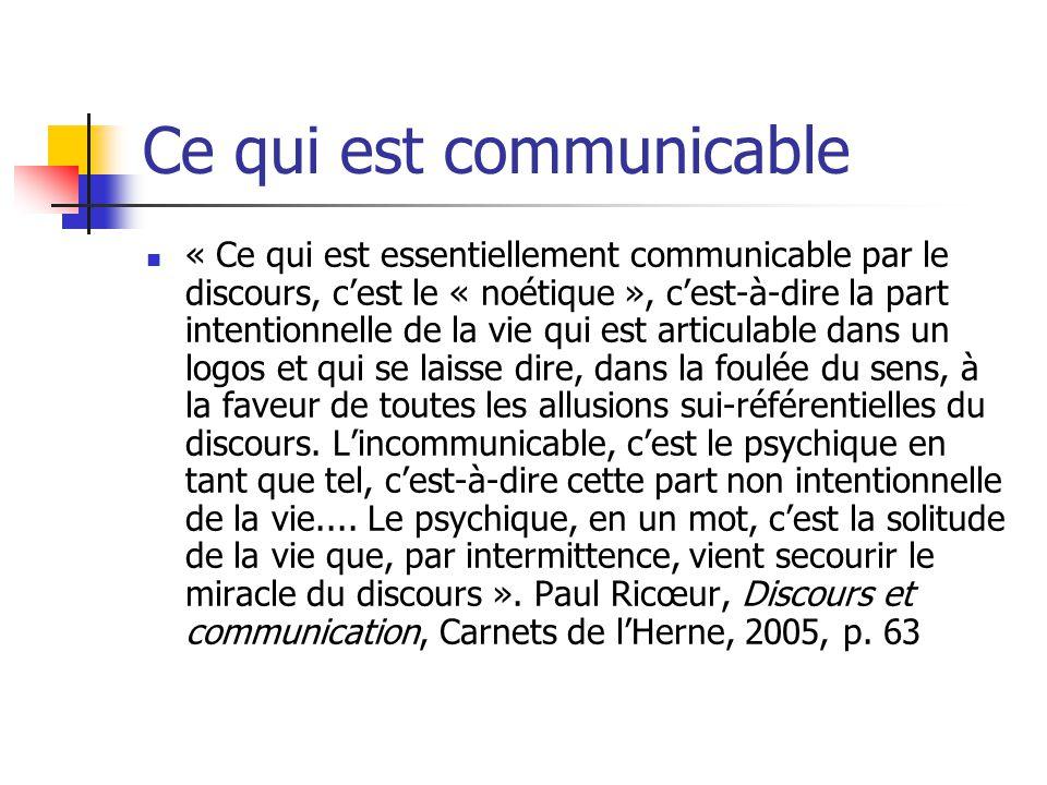Ce qui est communicable