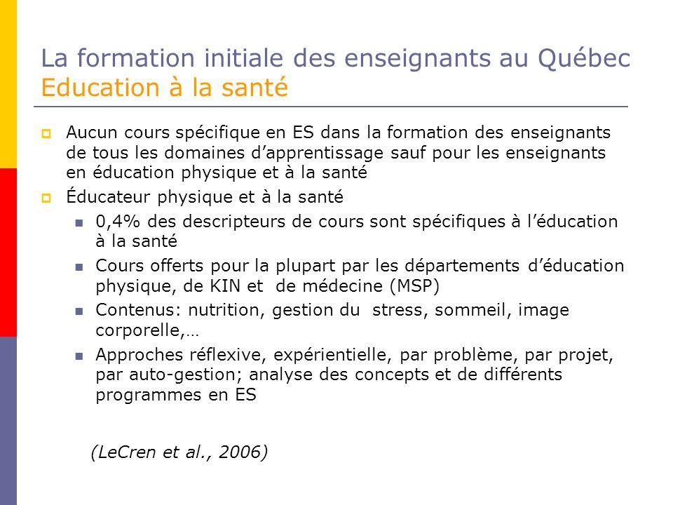 La formation initiale des enseignants au Québec Education à la santé
