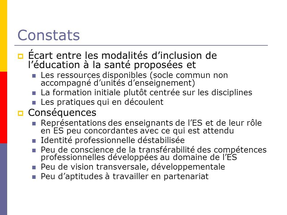 Constats Écart entre les modalités d'inclusion de l'éducation à la santé proposées et.