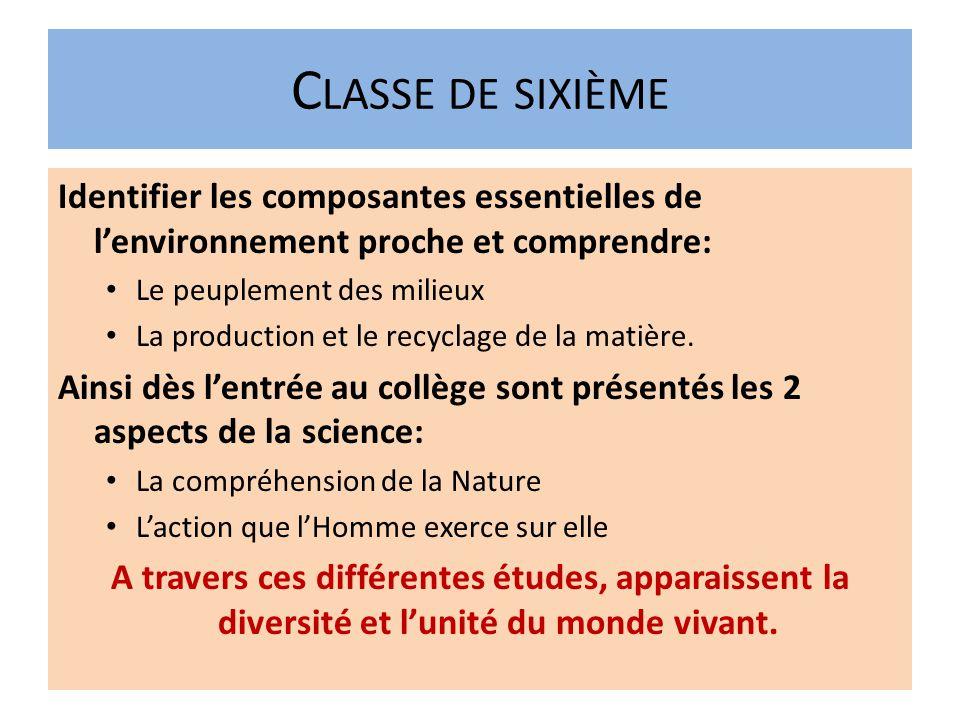 Classe de sixième Identifier les composantes essentielles de l'environnement proche et comprendre: Le peuplement des milieux.