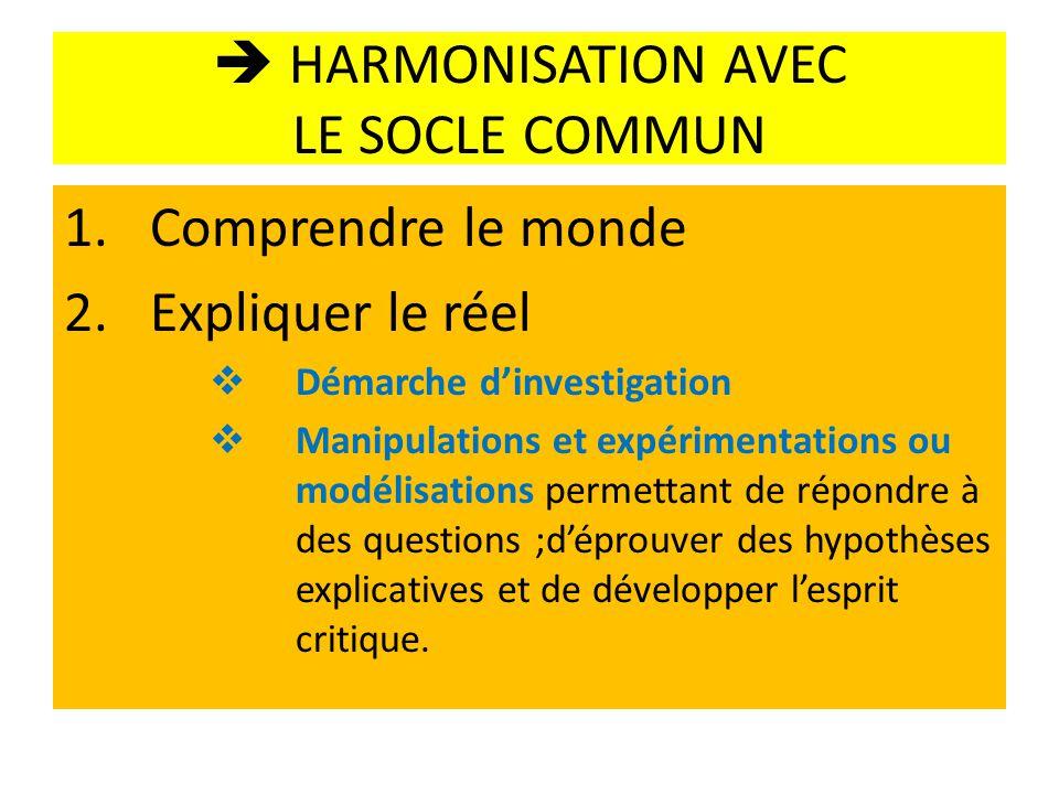  HARMONISATION AVEC LE SOCLE COMMUN