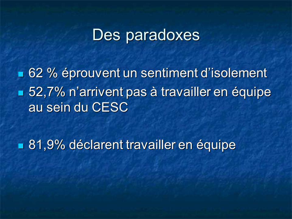 Des paradoxes 62 % éprouvent un sentiment d'isolement